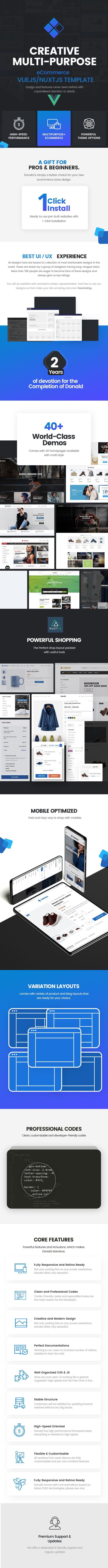 Riode - VueJS/NuxtJS Ultimate eCommerce Template - 1