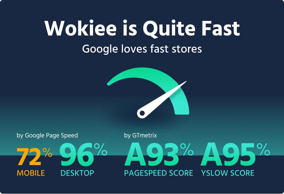 Wokiee - Multipurpose Shopify Theme - 9
